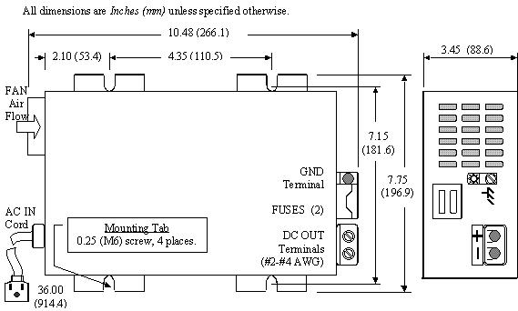 Pm3 24v Lk Series